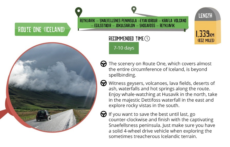 Essential-European-Driving-Holidays-Infographic crop